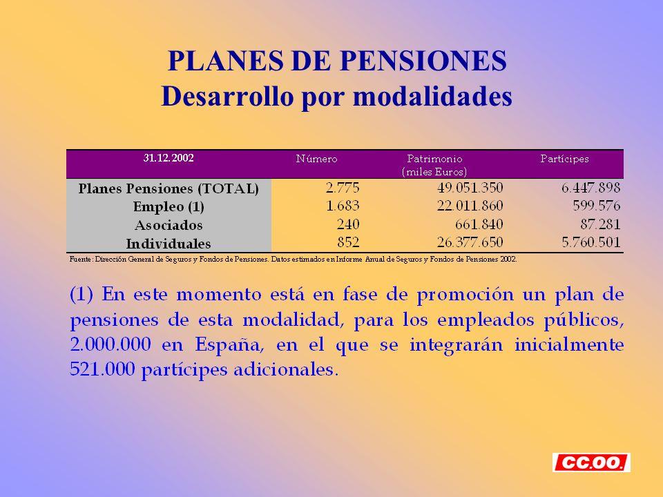 PLANES DE PENSIONES Desarrollo por modalidades