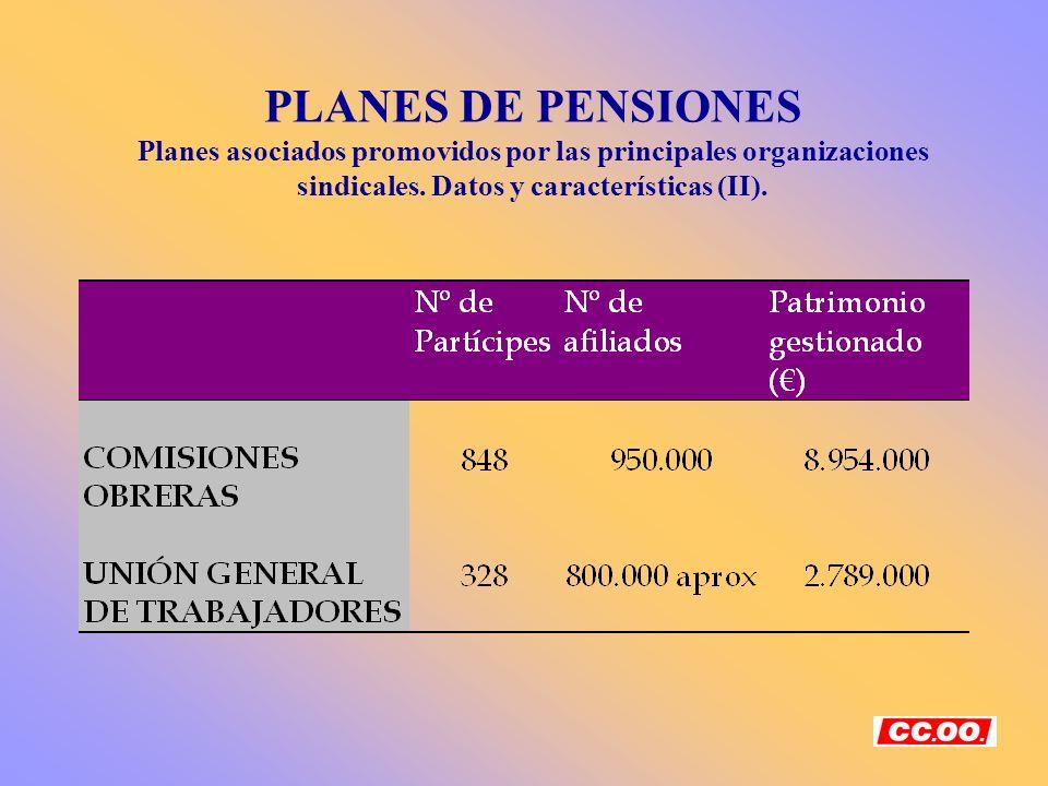 PLANES DE PENSIONES Planes asociados promovidos por las principales organizaciones sindicales. Datos y características (II).