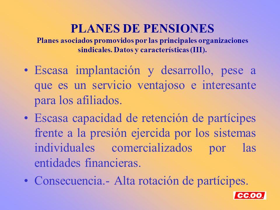 PLANES DE PENSIONES Planes asociados promovidos por las principales organizaciones sindicales. Datos y características (III). Escasa implantación y de