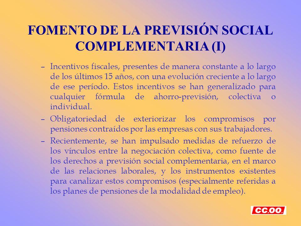 FOMENTO DE LA PREVISIÓN SOCIAL COMPLEMENTARIA (I) –Incentivos fiscales, presentes de manera constante a lo largo de los últimos 15 años, con una evolu
