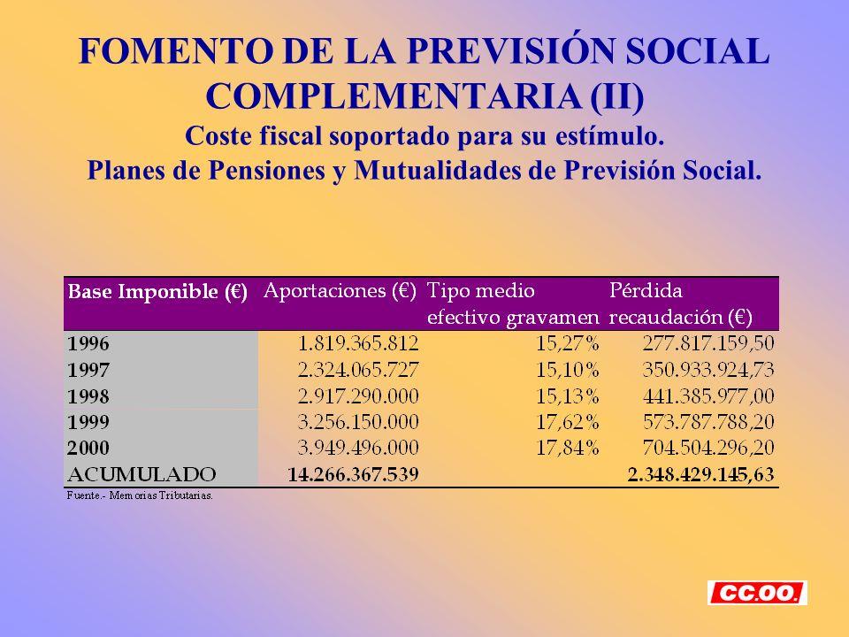 FOMENTO DE LA PREVISIÓN SOCIAL COMPLEMENTARIA (II) Coste fiscal soportado para su estímulo. Planes de Pensiones y Mutualidades de Previsión Social.