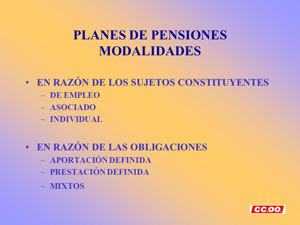 PLANES DE PENSIONES Características específicas planes modalidad asociada (I) La puesta en marcha del Plan es responsabilidad exclusiva de la entidad promotora.