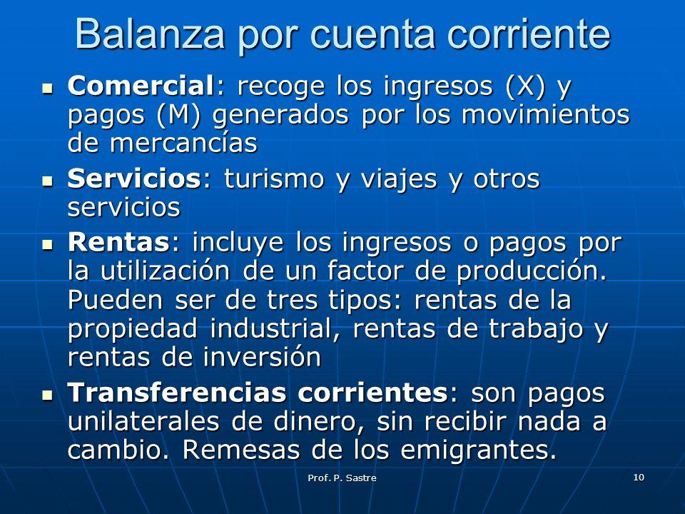 Prof. P. Sastre 10 Balanza por cuenta corriente Comercial: recoge los ingresos (X) y pagos (M) generados por los movimientos de mercancías Comercial:
