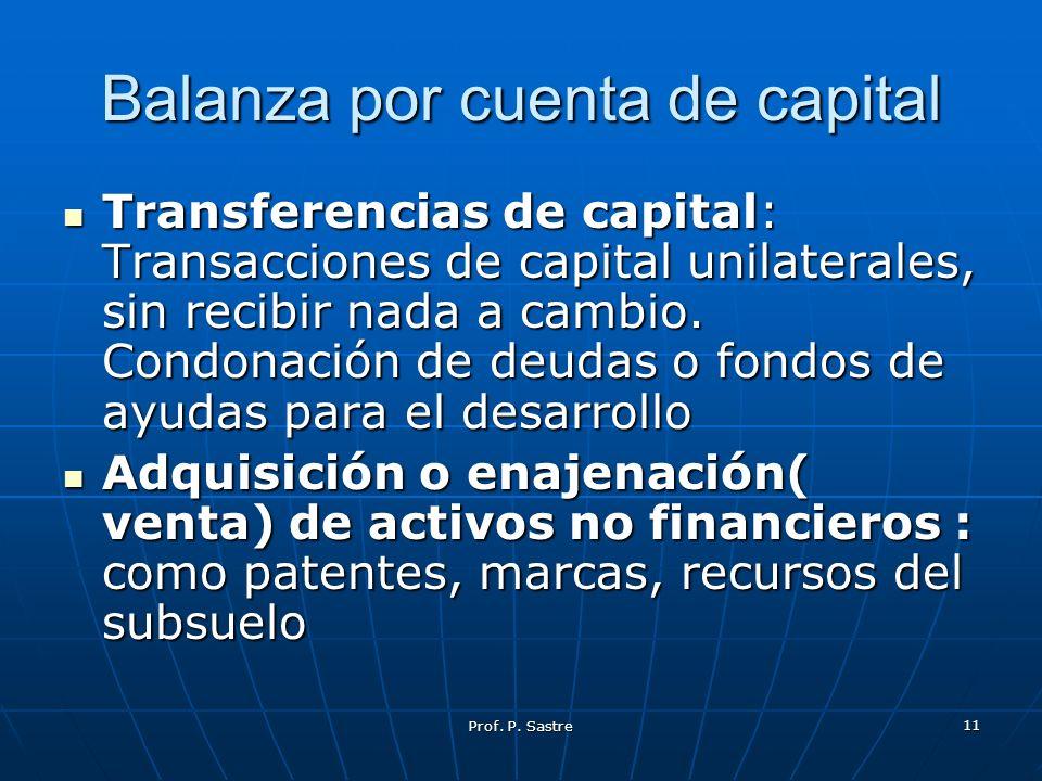 Prof. P. Sastre 11 Balanza por cuenta de capital Transferencias de capital: Transacciones de capital unilaterales, sin recibir nada a cambio. Condonac