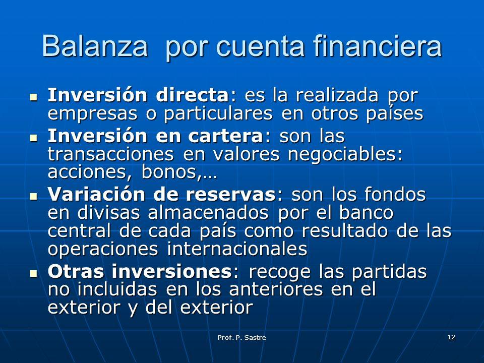 Prof. P. Sastre 12 Balanza por cuenta financiera Inversión directa: es la realizada por empresas o particulares en otros países Inversión directa: es
