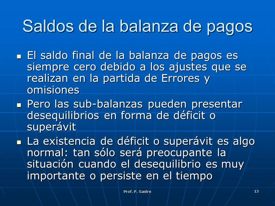Prof. P. Sastre 13 Saldos de la balanza de pagos El saldo final de la balanza de pagos es siempre cero debido a los ajustes que se realizan en la part