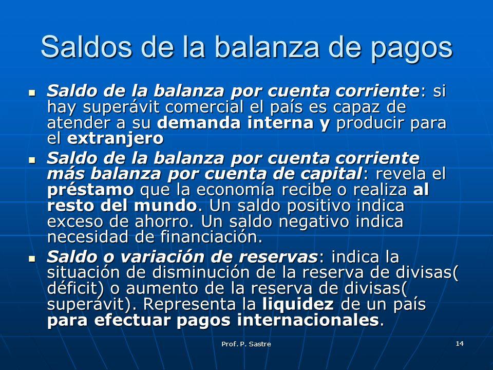 Prof. P. Sastre 14 Saldos de la balanza de pagos Saldo de la balanza por cuenta corriente: si hay superávit comercial el país es capaz de atender a su