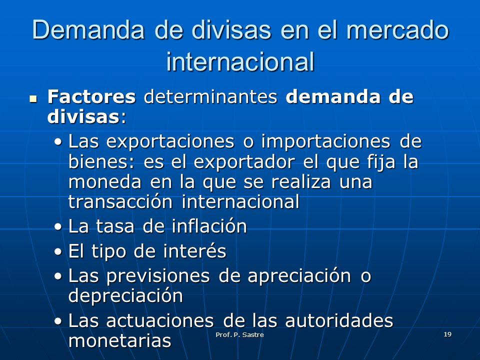 Prof. P. Sastre 19 Demanda de divisas en el mercado internacional Factores determinantes demanda de divisas: Factores determinantes demanda de divisas