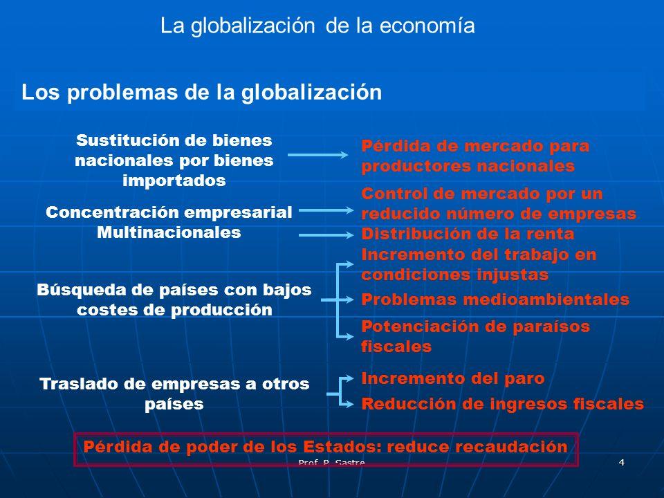 Prof. P. Sastre 4 La globalización de la economía Los problemas de la globalización Sustitución de bienes nacionales por bienes importados Concentraci