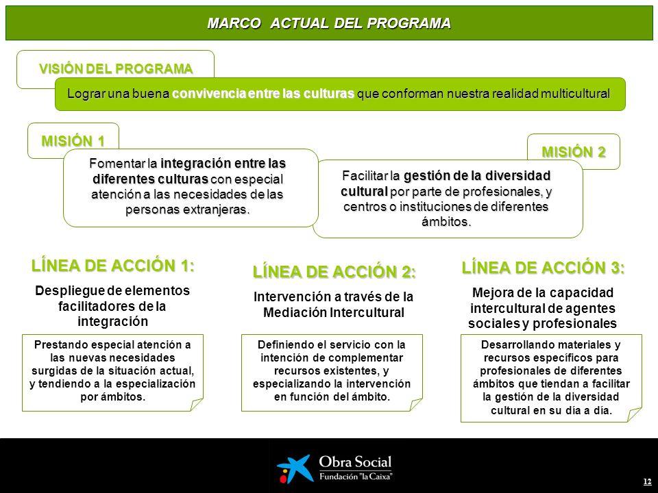 12 MISIÓN 2 Facilitar la gestión de la diversidad cultural por parte de profesionales, y centros o instituciones de diferentes ámbitos.