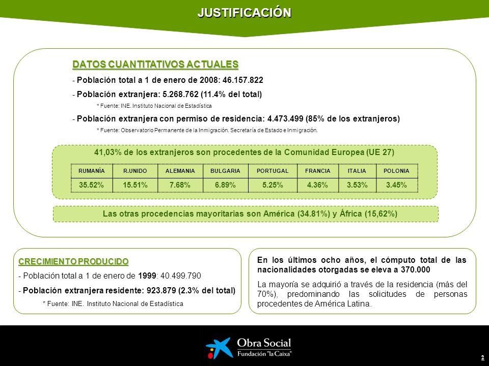 2 JUSTIFICACIÓN CRECIMIENTO PRODUCIDO - Población total a 1 de enero de 1999: 40.499.790 - Población extranjera residente: 923.879 (2.3% del total) * Fuente: INE.