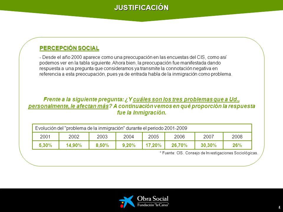 4 JUSTIFICACIÓN Evolución del problema de la inmigración durante el periodo 2001-2009 PERCEPCIÓN SOCIAL - Desde el año 2000 aparece como una preocupación en las encuestas del CIS, como así podemos ver en la tabla siguiente.
