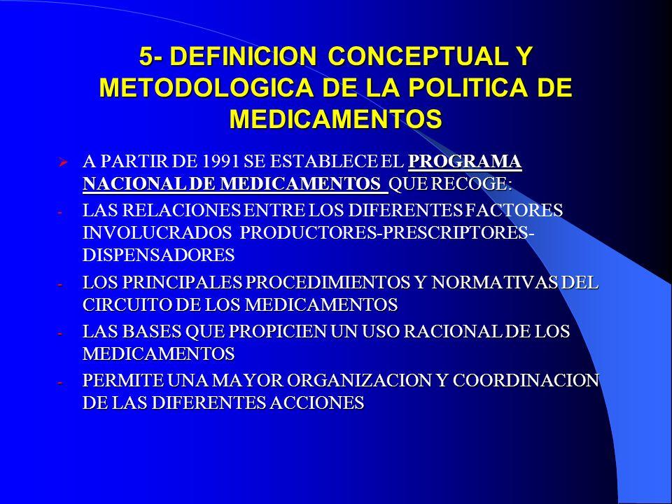 5- DEFINICION CONCEPTUAL Y METODOLOGICA DE LA POLITICA DE MEDICAMENTOS PROGRAMA NACIONAL DE MEDICAMENTOS QUE RECOGE: A PARTIR DE 1991 SE ESTABLECE EL PROGRAMA NACIONAL DE MEDICAMENTOS QUE RECOGE: - LAS RELACIONES ENTRE LOS DIFERENTES FACTORES INVOLUCRADOS PRODUCTORES-PRESCRIPTORES- DISPENSADORES - LOS PRINCIPALES PROCEDIMIENTOS Y NORMATIVAS DEL CIRCUITO DE LOS MEDICAMENTOS - LAS BASES QUE PROPICIEN UN USO RACIONAL DE LOS MEDICAMENTOS - PERMITE UNA MAYOR ORGANIZACION Y COORDINACION DE LAS DIFERENTES ACCIONES