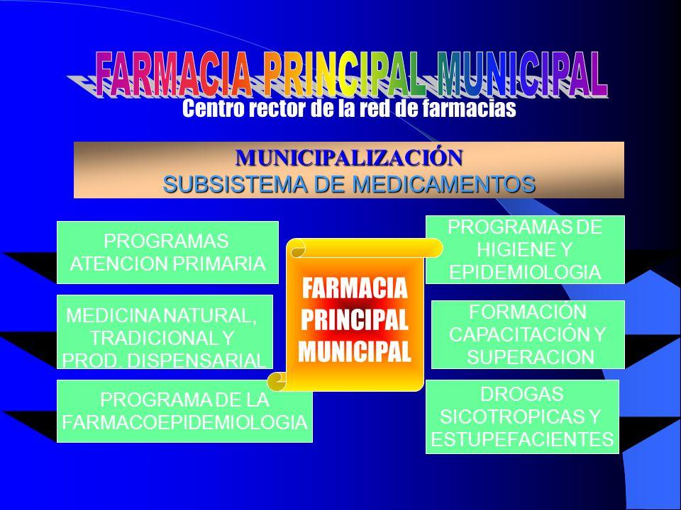 Centro rector de la red de farmacias MUNICIPALIZACIÓN SUBSISTEMA DE MEDICAMENTOS FORMACIÓN CAPACITACIÓN Y SUPERACION PROGRAMAS ATENCION PRIMARIA DROGAS SICOTROPICAS Y ESTUPEFACIENTES PROGRAMA DE LA FARMACOEPIDEMIOLOGIA PROGRAMAS DE HIGIENE Y EPIDEMIOLOGIA FARMACIA PRINCIPAL MUNICIPAL MEDICINA NATURAL, TRADICIONAL Y PROD.