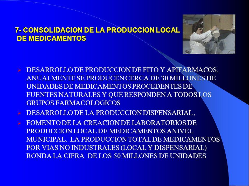 7- CONSOLIDACION DE LA PRODUCCION LOCAL DE MEDICAMENTOS DESARROLLO DE PRODUCCION DE FITO Y APIFARMACOS, ANUALMENTE SE PRODUCEN CERCA DE 30 MILLONES DE