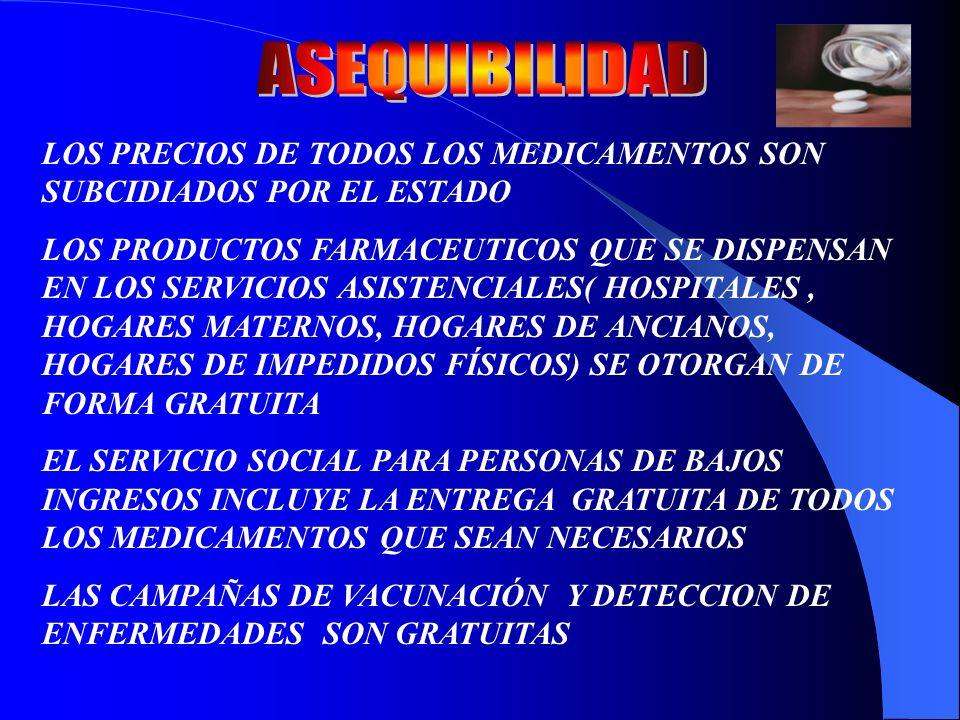 LOS PRECIOS DE TODOS LOS MEDICAMENTOS SON SUBCIDIADOS POR EL ESTADO LOS PRODUCTOS FARMACEUTICOS QUE SE DISPENSAN EN LOS SERVICIOS ASISTENCIALES( HOSPI
