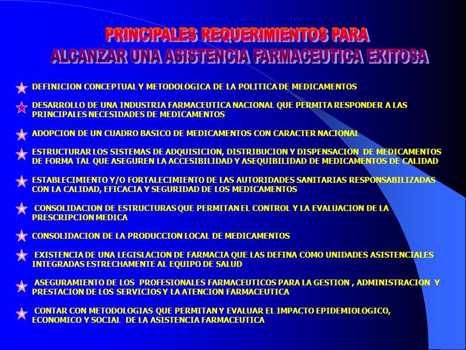DEFINICION CONCEPTUAL Y METODOLOGICA DE LA POLITICA DE MEDICAMENTOS DESARROLLO DE UNA INDUSTRIA FARMACEUTICA NACIONAL QUE PERMITA RESPONDER A LAS PRIN