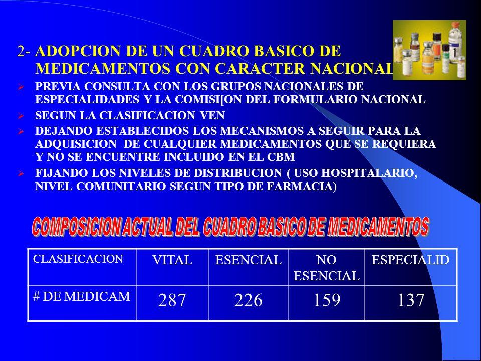 2- ADOPCION DE UN CUADRO BASICO DE MEDICAMENTOS CON CARACTER NACIONAL PREVIA CONSULTA CON LOS GRUPOS NACIONALES DE ESPECIALIDADES Y LA COMISI[ON DEL FORMULARIO NACIONAL SEGUN LA CLASIFICACION VEN DEJANDO ESTABLECIDOS LOS MECANISMOS A SEGUIR PARA LA ADQUISICION DE CUALQUIER MEDICAMENTOS QUE SE REQUIERA Y NO SE ENCUENTRE INCLUIDO EN EL CBM FIJANDO LOS NIVELES DE DISTRIBUCION ( USO HOSPITALARIO, NIVEL COMUNITARIO SEGUN TIPO DE FARMACIA) CLASIFICACION VITALESENCIALNO ESENCIAL ESPECIALID # DE MEDICAM 287226159137