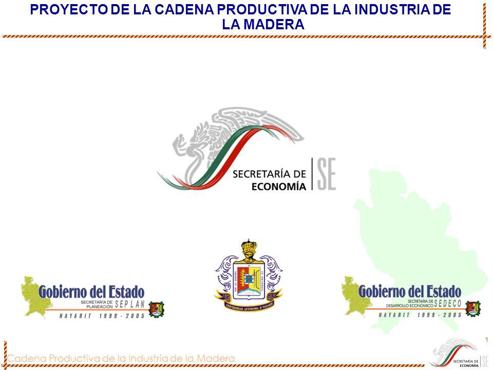 Cadena Productiva de la Industria de la Madera 1 PROYECTO DE LA CADENA PRODUCTIVA DE LA INDUSTRIA DE LA MADERA