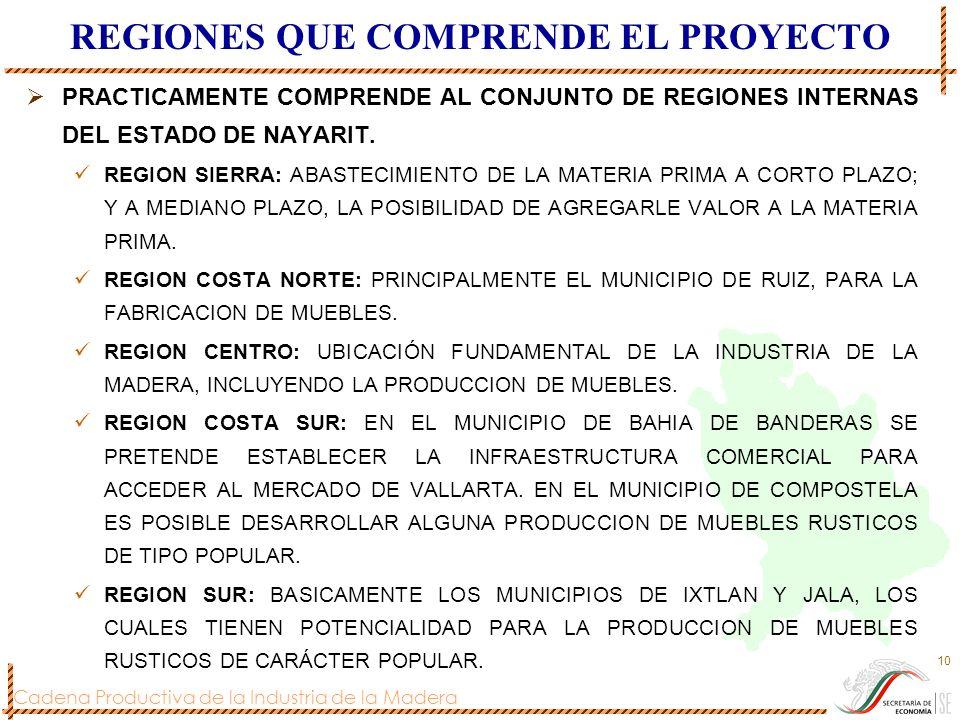 Cadena Productiva de la Industria de la Madera 10 REGIONES QUE COMPRENDE EL PROYECTO PRACTICAMENTE COMPRENDE AL CONJUNTO DE REGIONES INTERNAS DEL ESTA