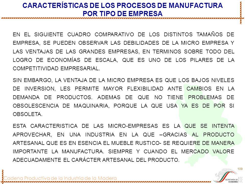 Cadena Productiva de la Industria de la Madera 109 CARACTERÍSTICAS DE LOS PROCESOS DE MANUFACTURA POR TIPO DE EMPRESA EN EL SIGUIENTE CUADRO COMPARATI