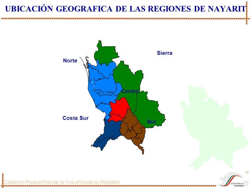 Cadena Productiva de la Industria de la Madera 11 UBICACIÓN GEOGRAFICA DE LAS REGIONES DE NAYARIT Sierra Sur Centro Costa Sur Norte