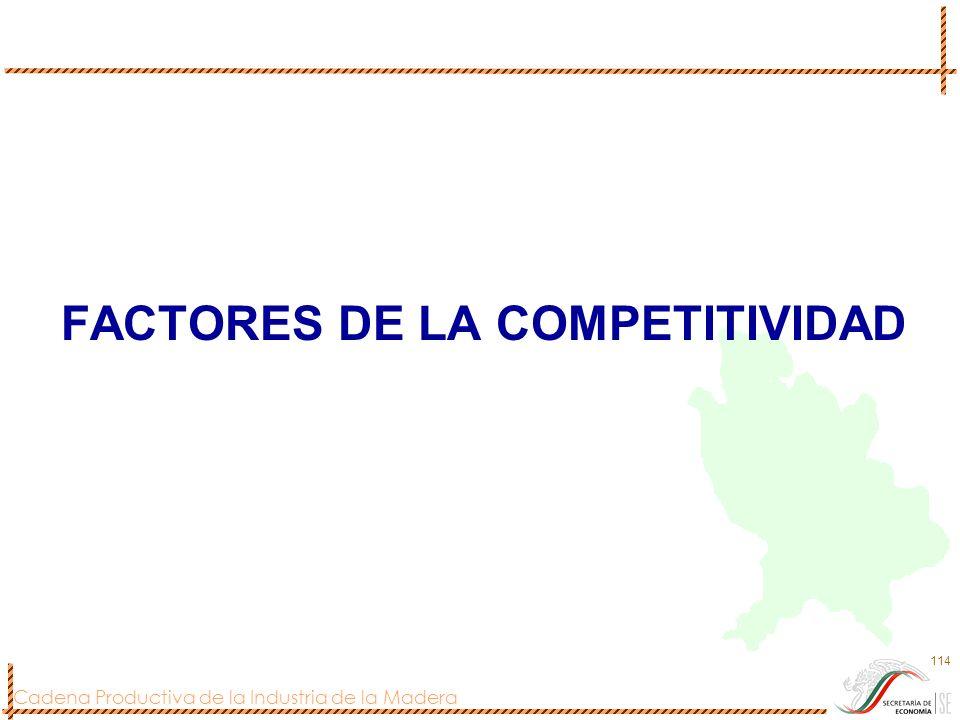 Cadena Productiva de la Industria de la Madera 114 FACTORES DE LA COMPETITIVIDAD