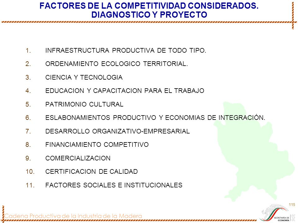 Cadena Productiva de la Industria de la Madera 115 FACTORES DE LA COMPETITIVIDAD CONSIDERADOS. DIAGNOSTICO Y PROYECTO 1.INFRAESTRUCTURA PRODUCTIVA DE