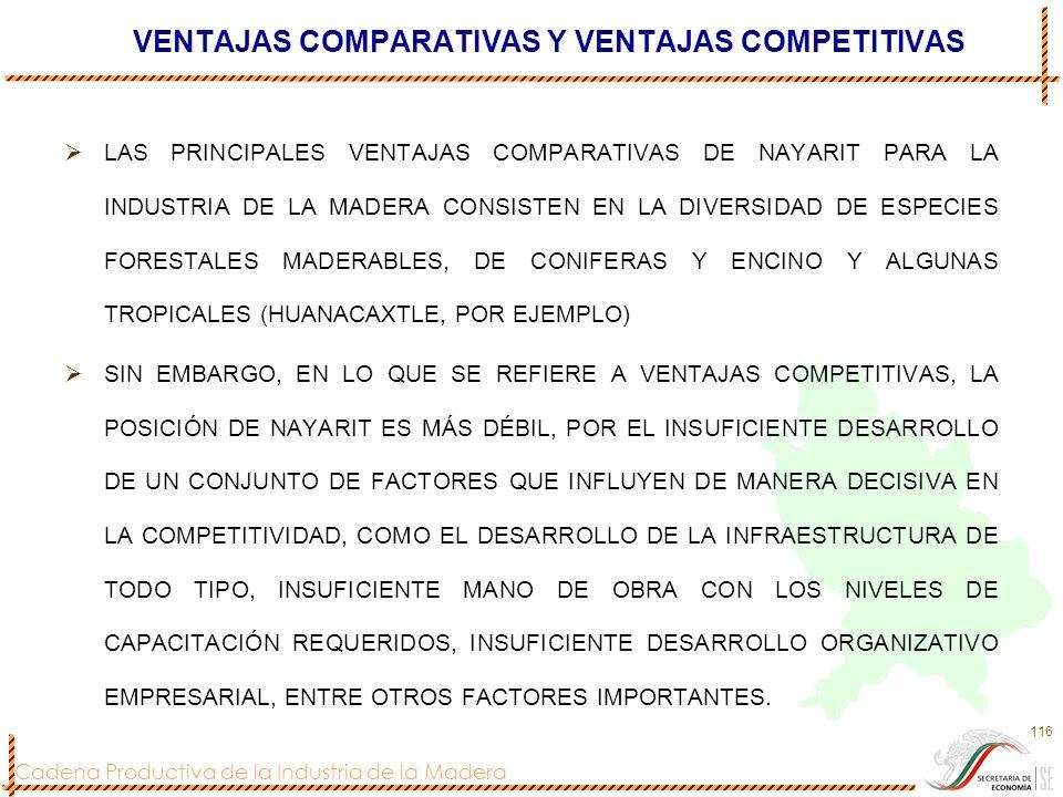 Cadena Productiva de la Industria de la Madera 116 VENTAJAS COMPARATIVAS Y VENTAJAS COMPETITIVAS LAS PRINCIPALES VENTAJAS COMPARATIVAS DE NAYARIT PARA