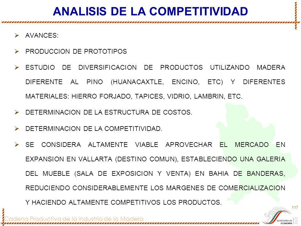 Cadena Productiva de la Industria de la Madera 117 ANALISIS DE LA COMPETITIVIDAD AVANCES: PRODUCCION DE PROTOTIPOS ESTUDIO DE DIVERSIFICACION DE PRODU