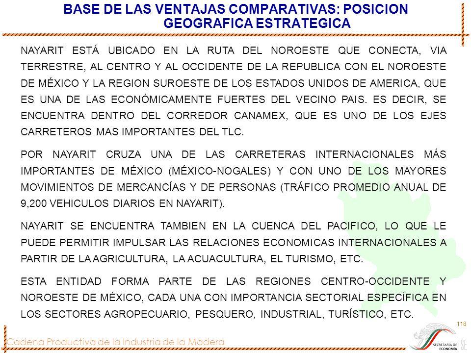Cadena Productiva de la Industria de la Madera 118 BASE DE LAS VENTAJAS COMPARATIVAS: POSICION GEOGRAFICA ESTRATEGICA NAYARIT ESTÁ UBICADO EN LA RUTA