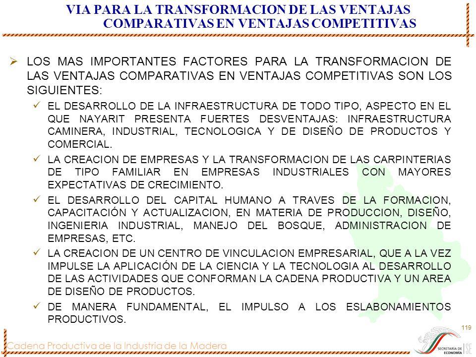 Cadena Productiva de la Industria de la Madera 119 LOS MAS IMPORTANTES FACTORES PARA LA TRANSFORMACION DE LAS VENTAJAS COMPARATIVAS EN VENTAJAS COMPET