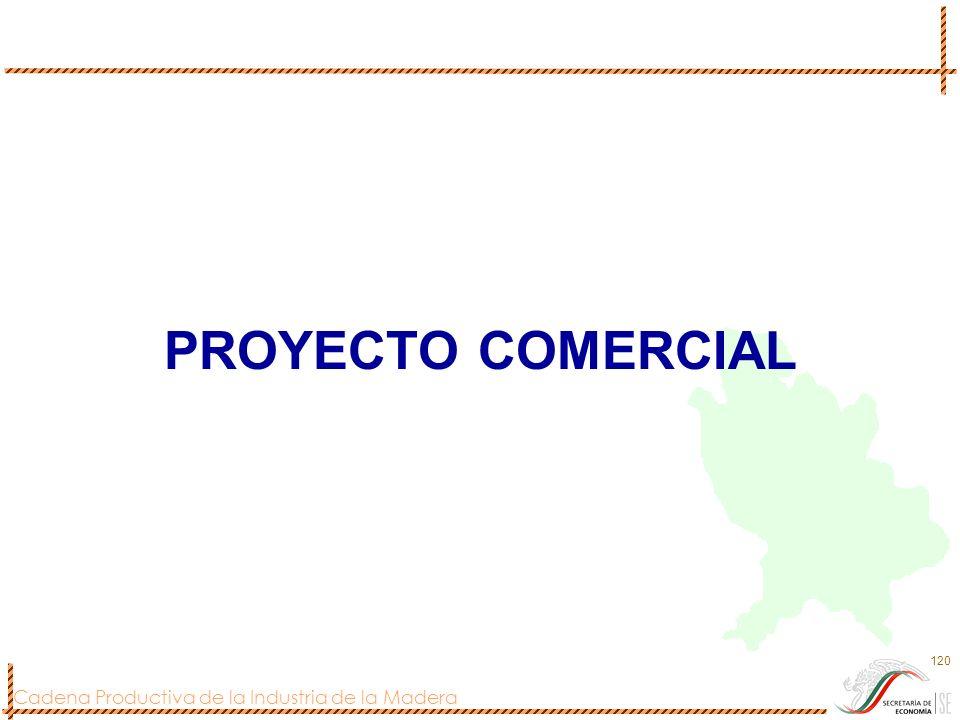 Cadena Productiva de la Industria de la Madera 120 PROYECTO COMERCIAL
