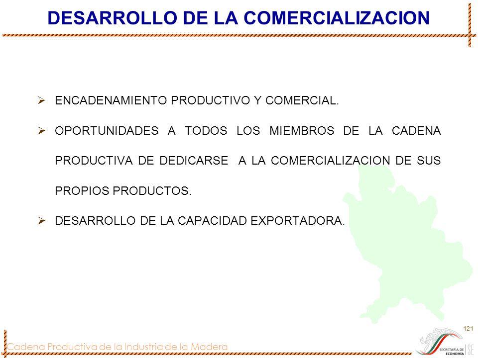 Cadena Productiva de la Industria de la Madera 121 DESARROLLO DE LA COMERCIALIZACION ENCADENAMIENTO PRODUCTIVO Y COMERCIAL. OPORTUNIDADES A TODOS LOS