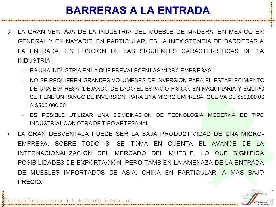 Cadena Productiva de la Industria de la Madera 124 BARRERAS A LA ENTRADA LA GRAN VENTAJA DE LA INDUSTRIA DEL MUEBLE DE MADERA, EN MEXICO EN GENERAL Y