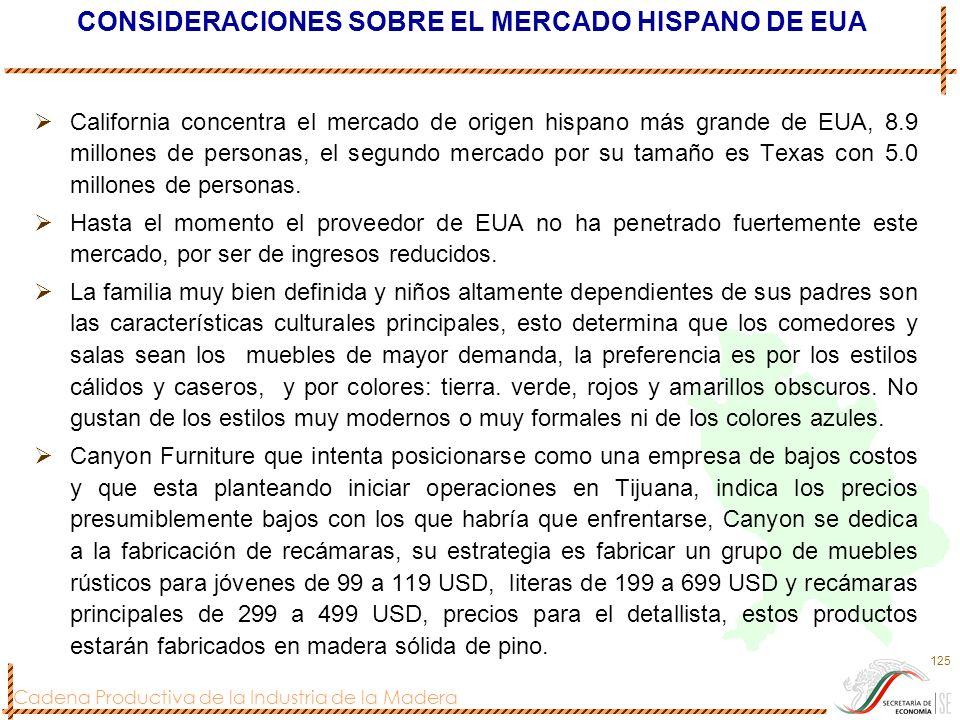 Cadena Productiva de la Industria de la Madera 125 CONSIDERACIONES SOBRE EL MERCADO HISPANO DE EUA California concentra el mercado de origen hispano m