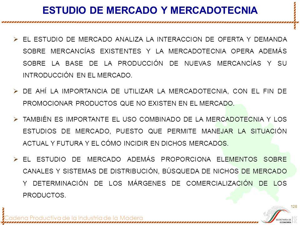 Cadena Productiva de la Industria de la Madera 128 ESTUDIO DE MERCADO Y MERCADOTECNIA EL ESTUDIO DE MERCADO ANALIZA LA INTERACCION DE OFERTA Y DEMANDA