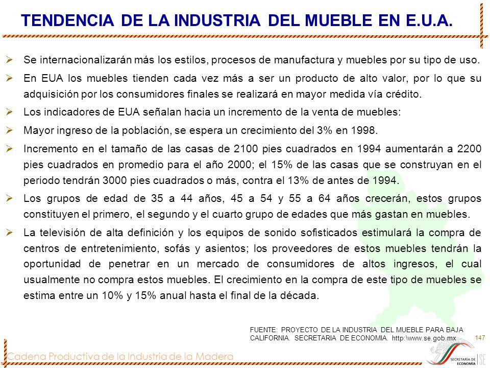 Cadena Productiva de la Industria de la Madera 147 TENDENCIA DE LA INDUSTRIA DEL MUEBLE EN E.U.A. Se internacionalizarán más los estilos, procesos de
