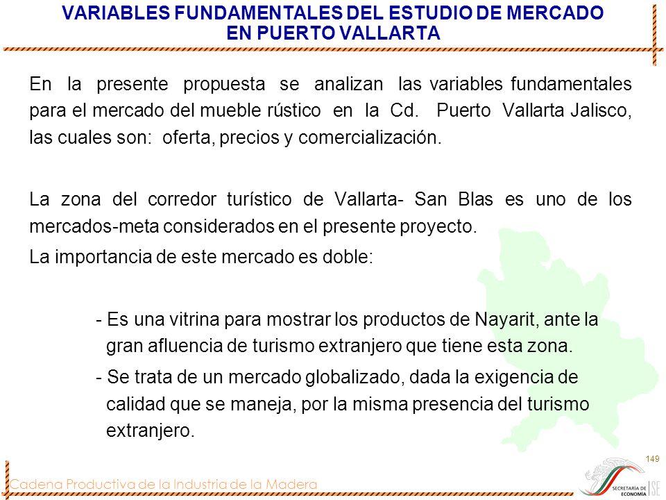 Cadena Productiva de la Industria de la Madera 149 VARIABLES FUNDAMENTALES DEL ESTUDIO DE MERCADO EN PUERTO VALLARTA En la presente propuesta se anali