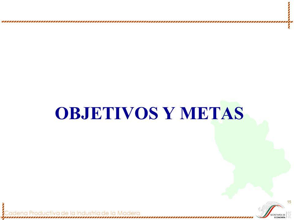 Cadena Productiva de la Industria de la Madera 15 OBJETIVOS Y METAS
