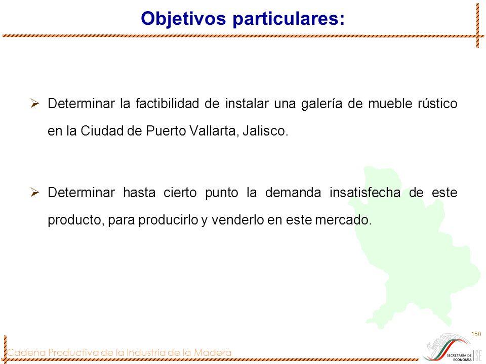 Cadena Productiva de la Industria de la Madera 150 Objetivos particulares: Determinar la factibilidad de instalar una galería de mueble rústico en la
