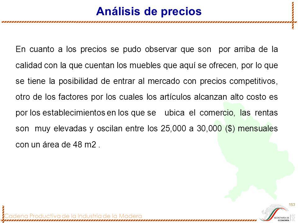 Cadena Productiva de la Industria de la Madera 153 Análisis de precios En cuanto a los precios se pudo observar que son por arriba de la calidad con l