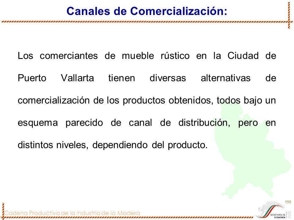 Cadena Productiva de la Industria de la Madera 155 Canales de Comercialización: Los comerciantes de mueble rústico en la Ciudad de Puerto Vallarta tie