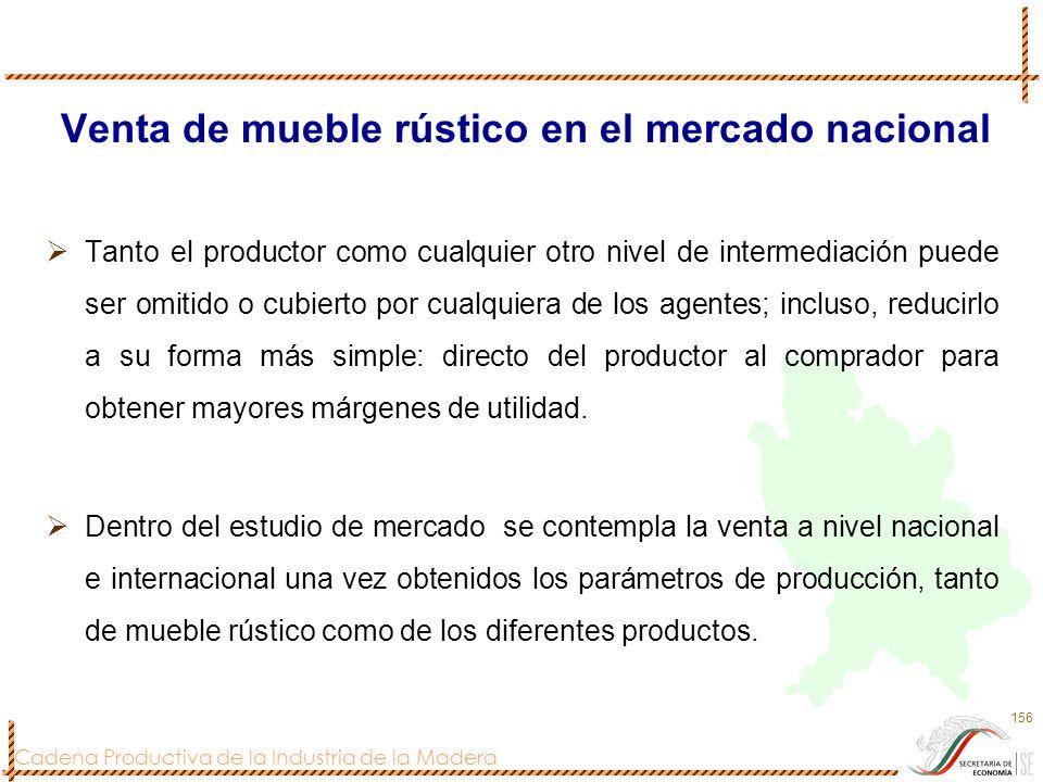 Cadena Productiva de la Industria de la Madera 156 Venta de mueble rústico en el mercado nacional Tanto el productor como cualquier otro nivel de inte
