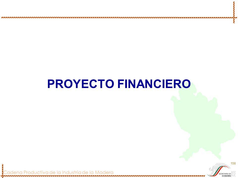 Cadena Productiva de la Industria de la Madera 158 PROYECTO FINANCIERO