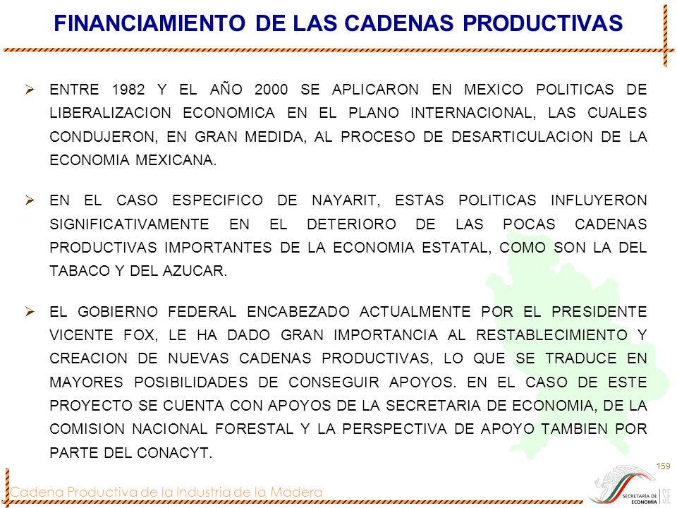 Cadena Productiva de la Industria de la Madera 159 FINANCIAMIENTO DE LAS CADENAS PRODUCTIVAS ENTRE 1982 Y EL AÑO 2000 SE APLICARON EN MEXICO POLITICAS
