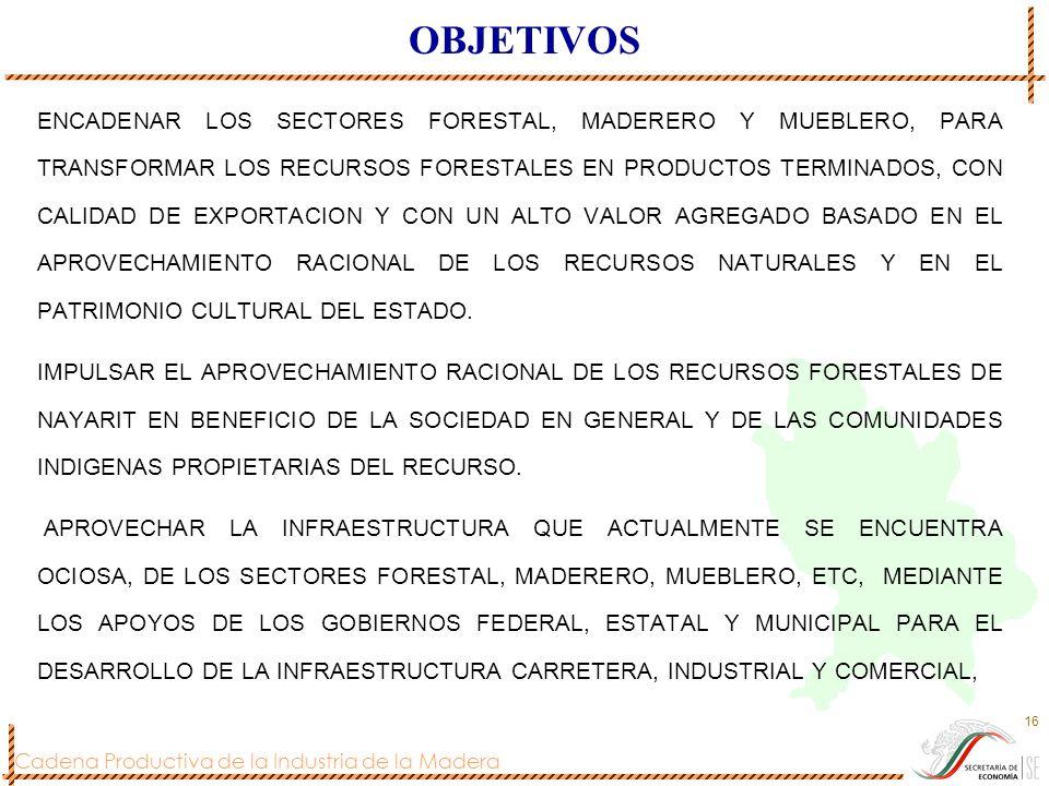 Cadena Productiva de la Industria de la Madera 16 OBJETIVOS ENCADENAR LOS SECTORES FORESTAL, MADERERO Y MUEBLERO, PARA TRANSFORMAR LOS RECURSOS FOREST