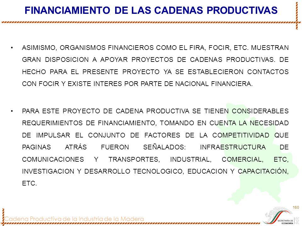 Cadena Productiva de la Industria de la Madera 160 FINANCIAMIENTO DE LAS CADENAS PRODUCTIVAS ASIMISMO, ORGANISMOS FINANCIEROS COMO EL FIRA, FOCIR, ETC