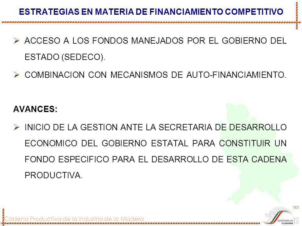 Cadena Productiva de la Industria de la Madera 163 ESTRATEGIAS EN MATERIA DE FINANCIAMIENTO COMPETITIVO ACCESO A LOS FONDOS MANEJADOS POR EL GOBIERNO