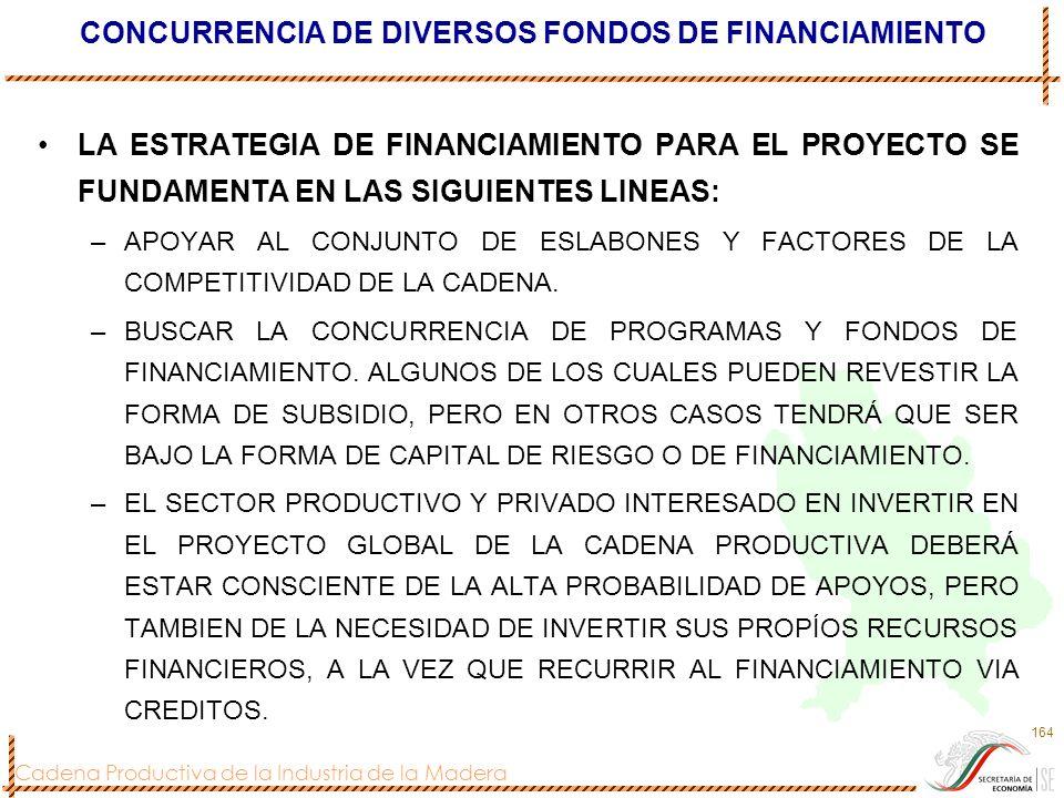 Cadena Productiva de la Industria de la Madera 164 CONCURRENCIA DE DIVERSOS FONDOS DE FINANCIAMIENTO LA ESTRATEGIA DE FINANCIAMIENTO PARA EL PROYECTO